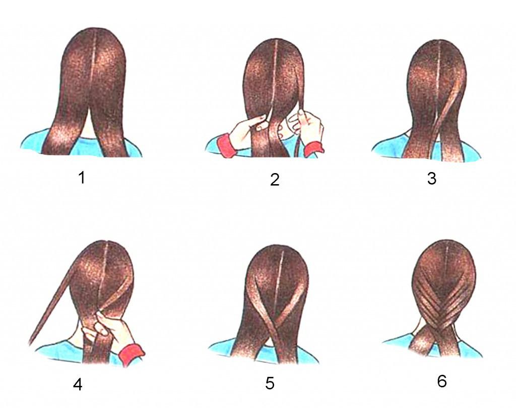 Причёски для начинающих пошаговые фото