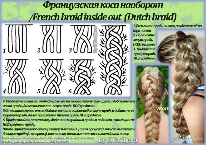 Колоски на средние волосы схемы