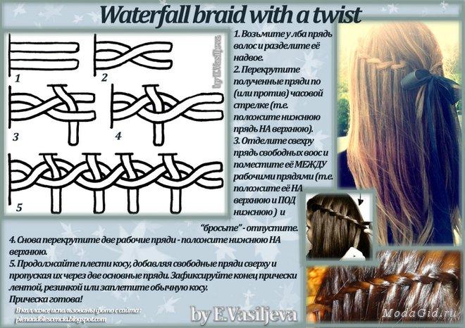 Плетение кос на средние волосы своими руками