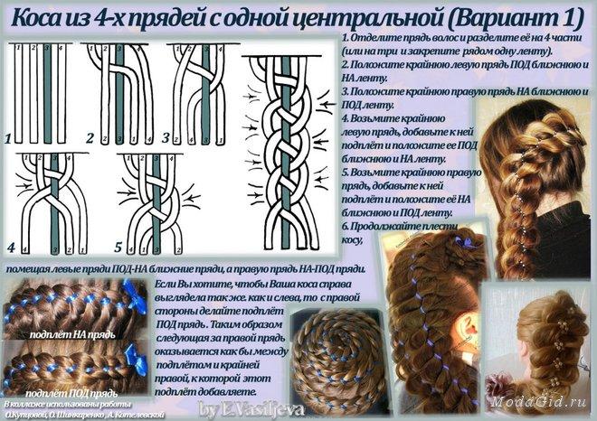 Техника плетения с лентой