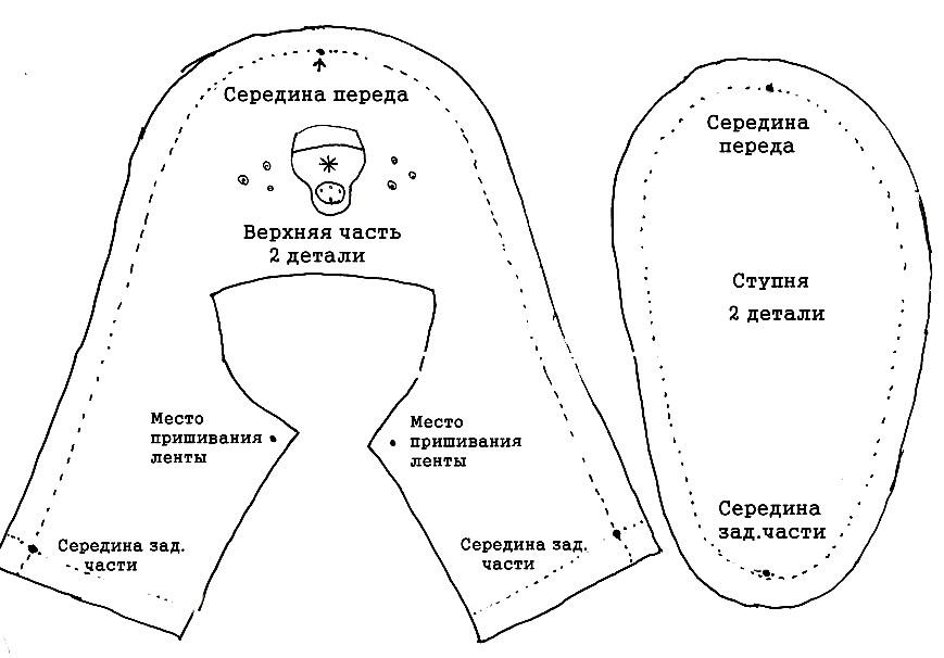 Пинетки из ткани своими руками выкройки