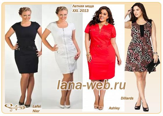 Фото коротких летних платьев для полных женщин