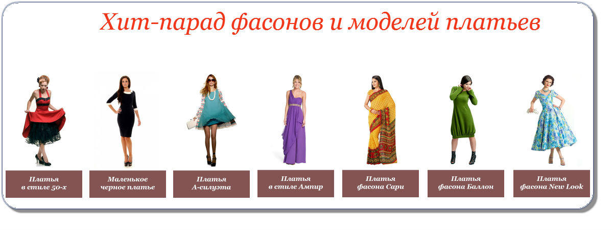 Типы Женской Одежды